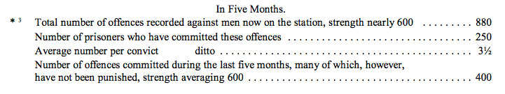 numbers of offences recorded against the whole gang